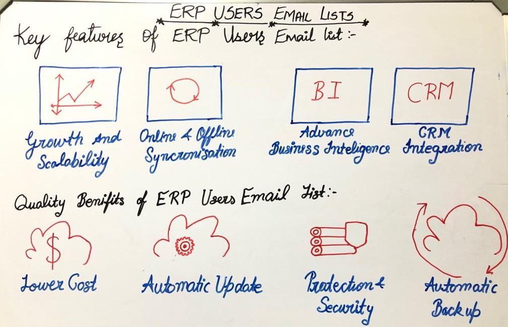 ERP Users Email List – A cost Effective Way of Marketing
